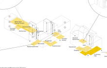 Communal open-space: public and semi-public space as meeting place